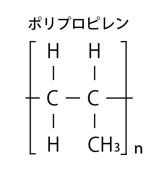 ポリプロピレン分子構造