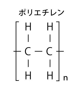 ポリエチレン分子構造