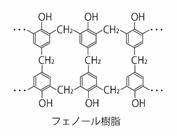 ベークライト・フェノール樹脂分子構造